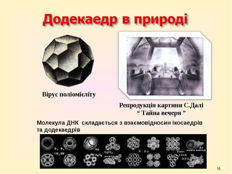 * Вірус поліомієліту Молекула ДНК складається з взаємовідносин ікосаедрів та ...