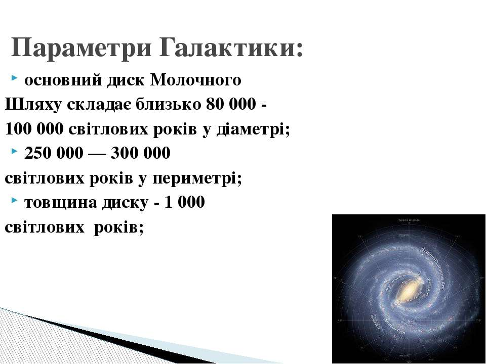 Параметри Галактики: основний диск Молочного Шляху складає близько 80 000 - 1...