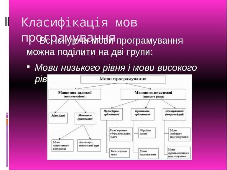 Класифікація мов програмування Всі існуючи мови програмування можна поділити ...