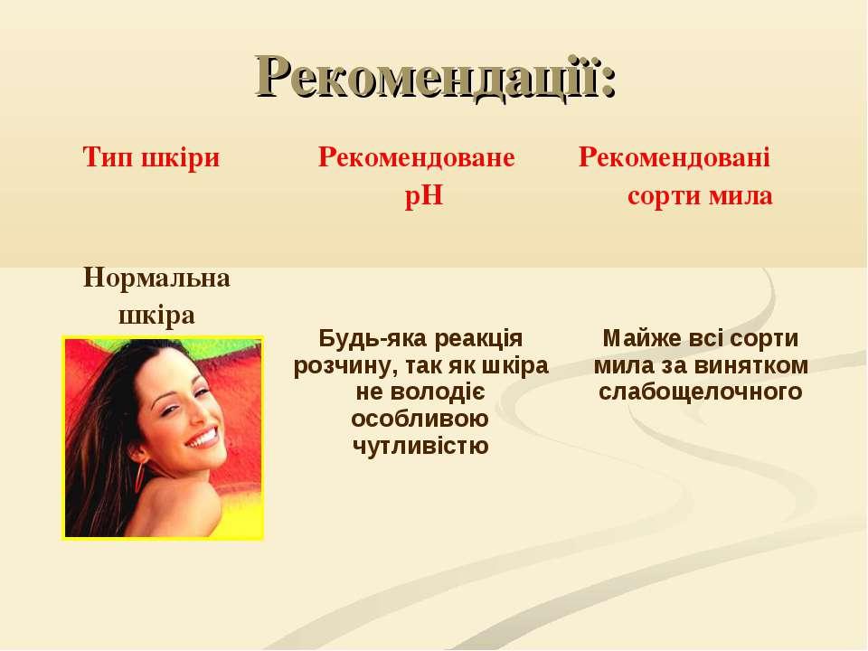 Рекомендації: Тип шкіри Рекомендоване pH Рекомендовані сорти мила Нормальна ш...