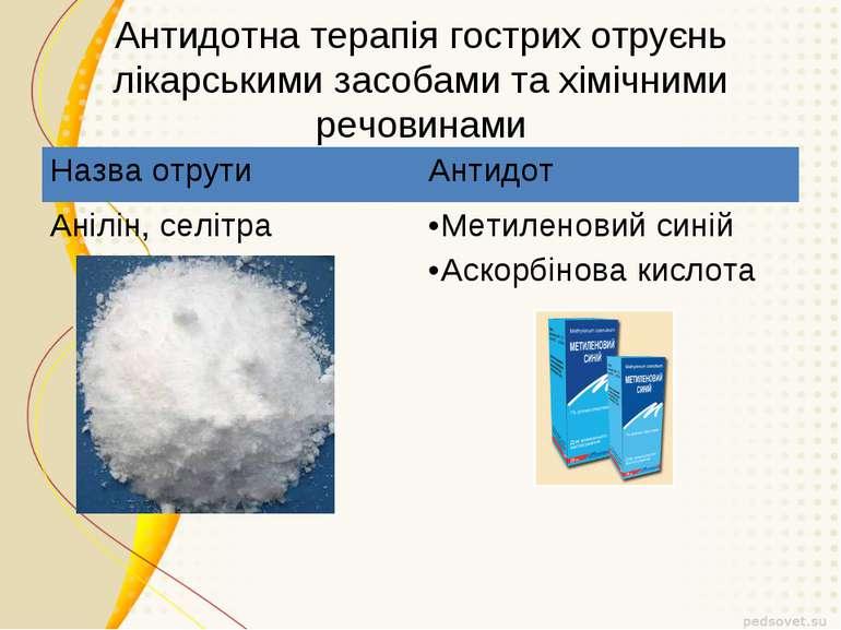 Антидотна терапія гострих отруєнь лікарськими засобами та хімічними речовинами