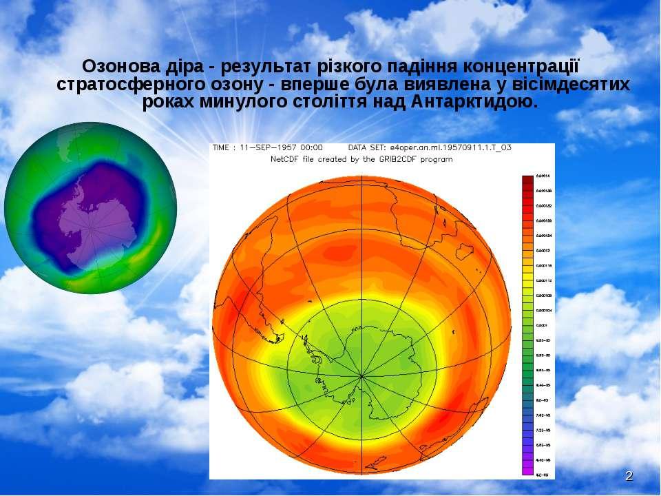 * Озонова діра - результат різкого падіння концентрації стратосферного озону ...