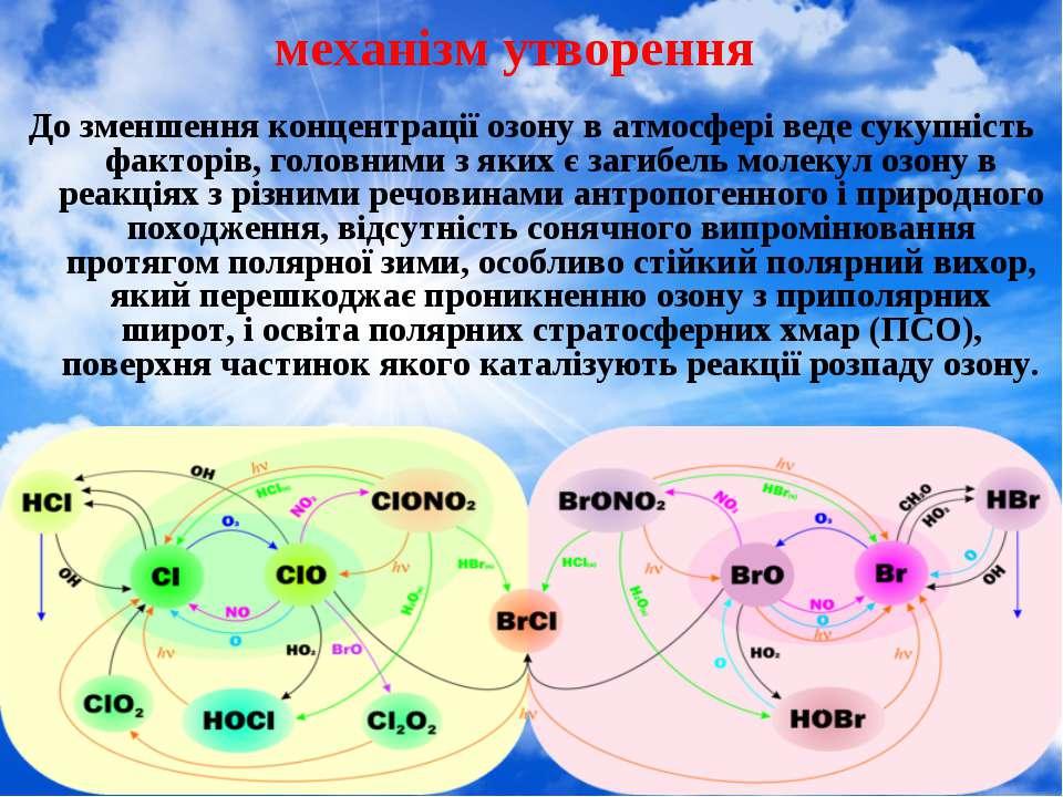 механізм утворення До зменшення концентрації озону в атмосфері веде сукупніст...