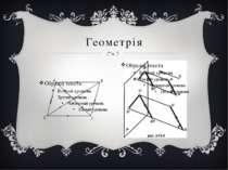 Геометрія