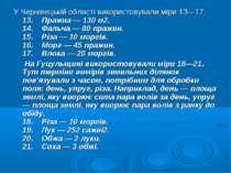 У Чернівецькій області використовували міри 13—17: 13. Пражна — 130 м2. 14...