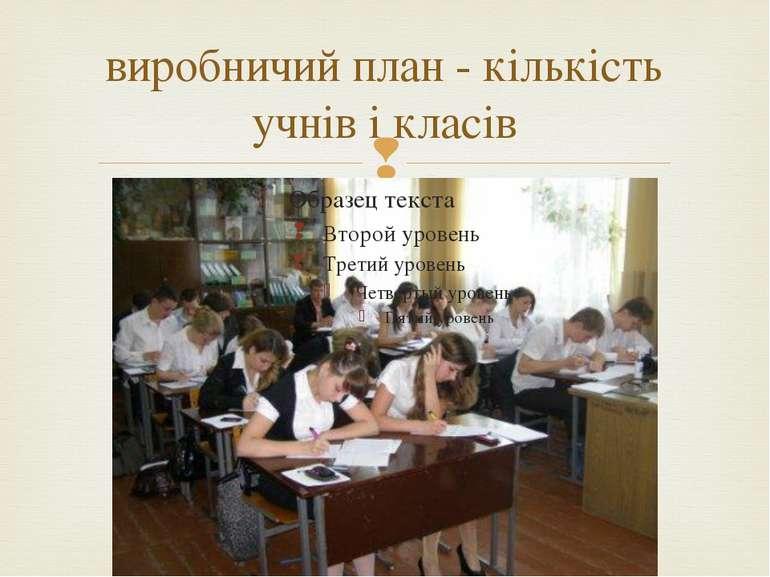 виробничий план - кількість учнів і класів