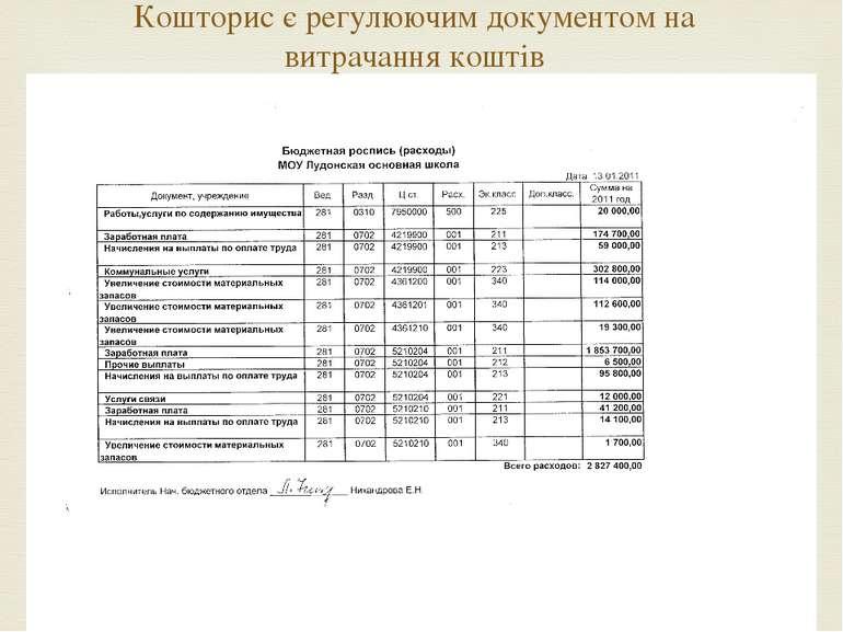 Кошторис є регулюючим документом на витрачання коштів
