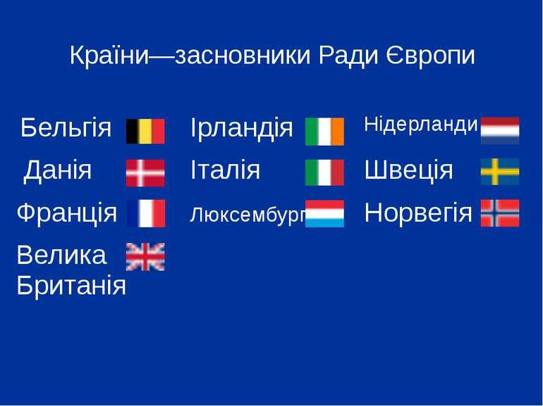 Країни—засновники Ради Європи Бельгія Ірландія Нідерланди Данія Італія Швеція...