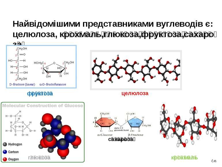 Найвідомішими представниками вуглеводів є: целюлоза, к р о х м а л ь , г л ю ...