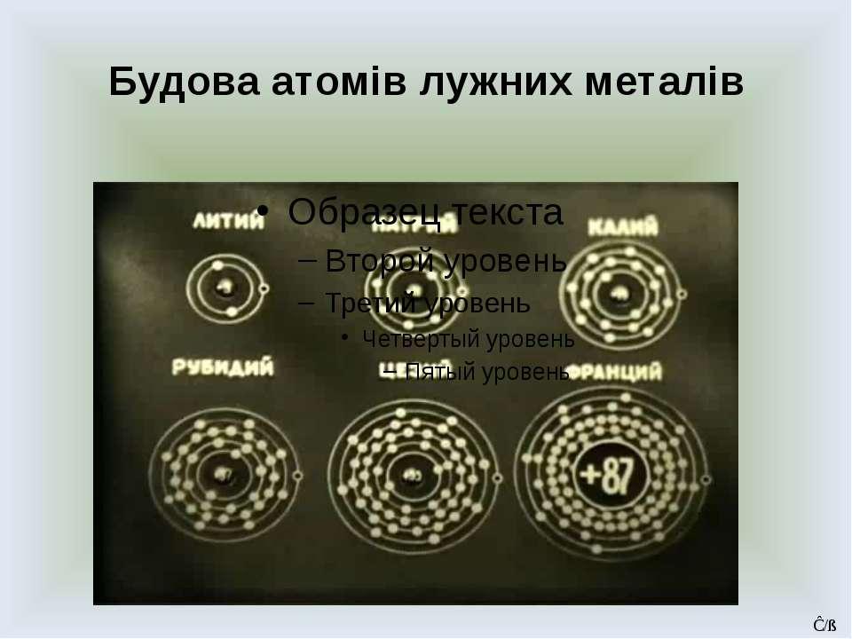Будова атомів лужних металів Ĉ/ß