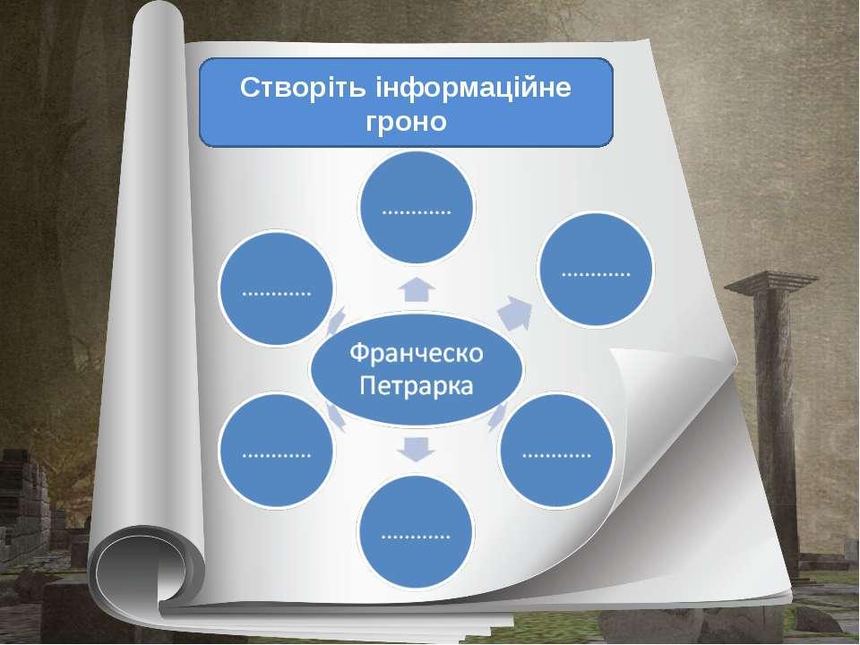 Створіть інформаційне гроно