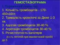 ГЕМОСТАЗІОГРАМА І. Первинний гемостаз: 1. Кількість тромбоцитів - 170-450х10/...
