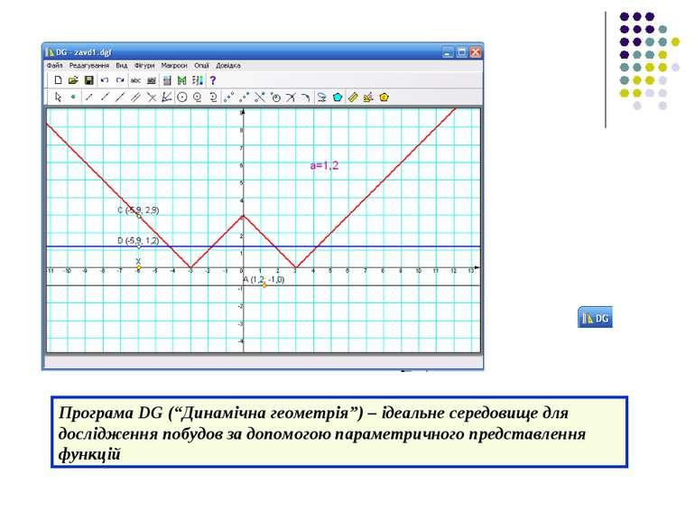 """Програма DG (""""Динамічна геометрія"""") – ідеальне середовище для дослідження поб..."""