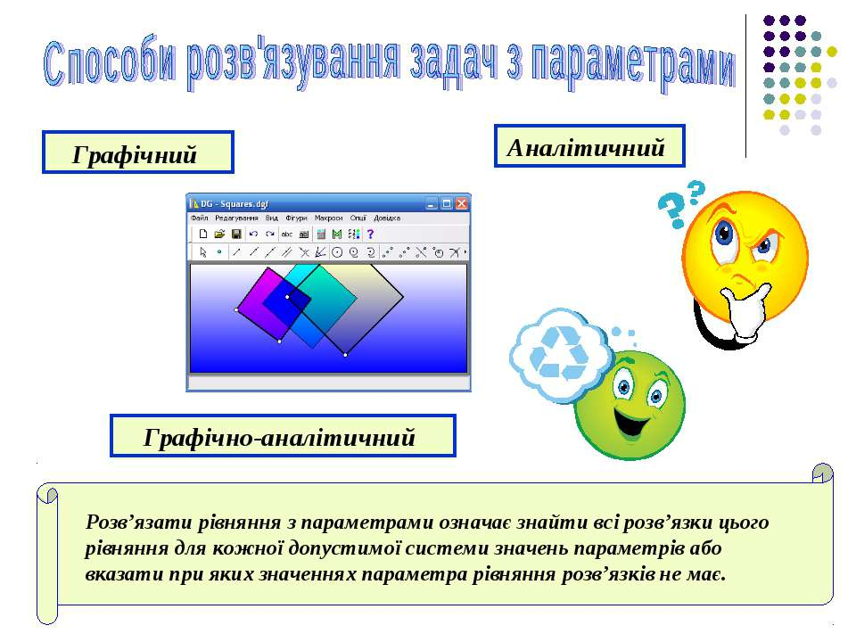 Графічний Аналітичний Графічно-аналітичний Розв'язати рівняння з параметрами ...