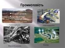 Промисловість Гірничодобувна Нафтопереробна Машинобудування Хімічна