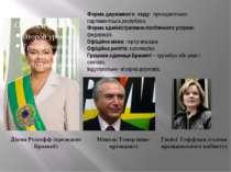 Форма державного ладу: президентсько-парламентська республіка. Форма адмініст...