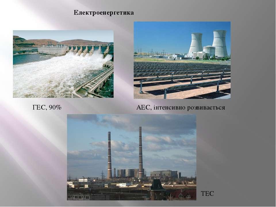 Електроенергетика ГЕС, 90% АЕС, інтенсивно розвивається ТЕС