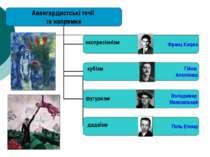 експресіонізм кубізм футуризм дадаїзм