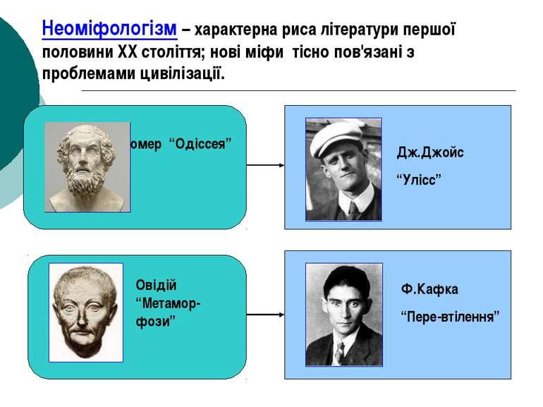 Неоміфологізм – характерна риса літератури першої половини ХХ століття; нові ...