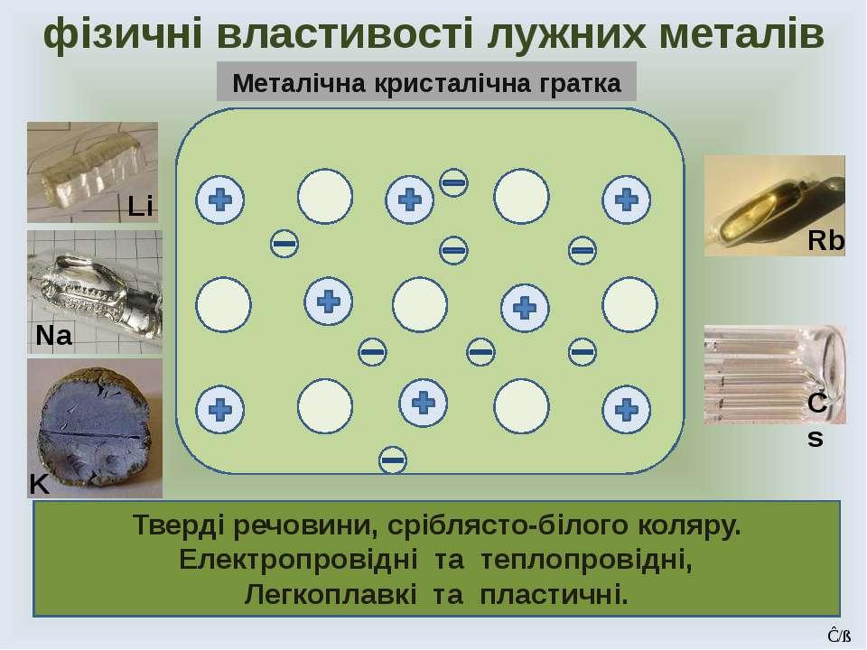 фізичні властивості лужних металів Металічна кристалічна гратка Тверді речови...
