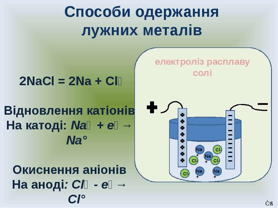 Способи одержання лужних металів електроліз расплаву солі 2NaCl = 2Na + Cl₂ В...