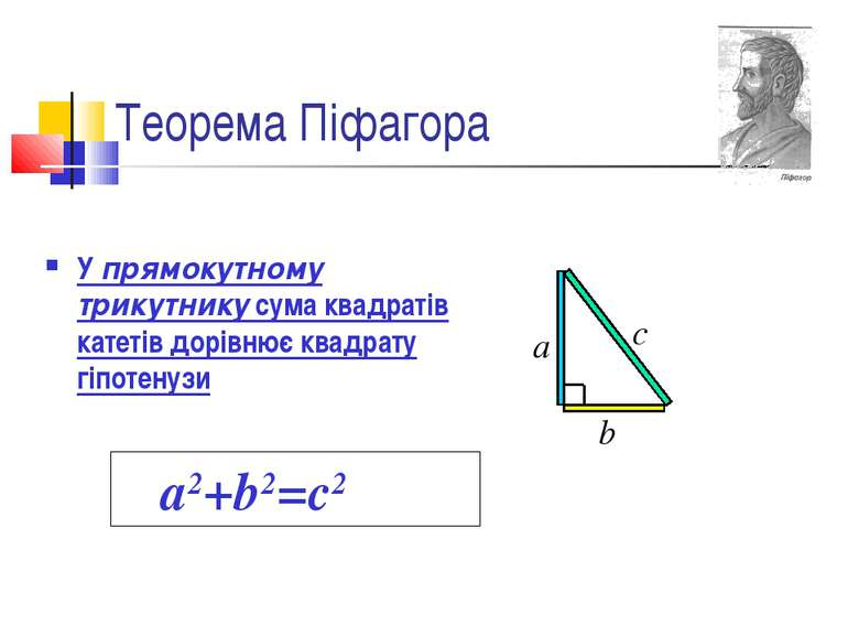 У прямокутному трикутнику сума квадратів катетів дорівнює квадрату гіпотенузи...