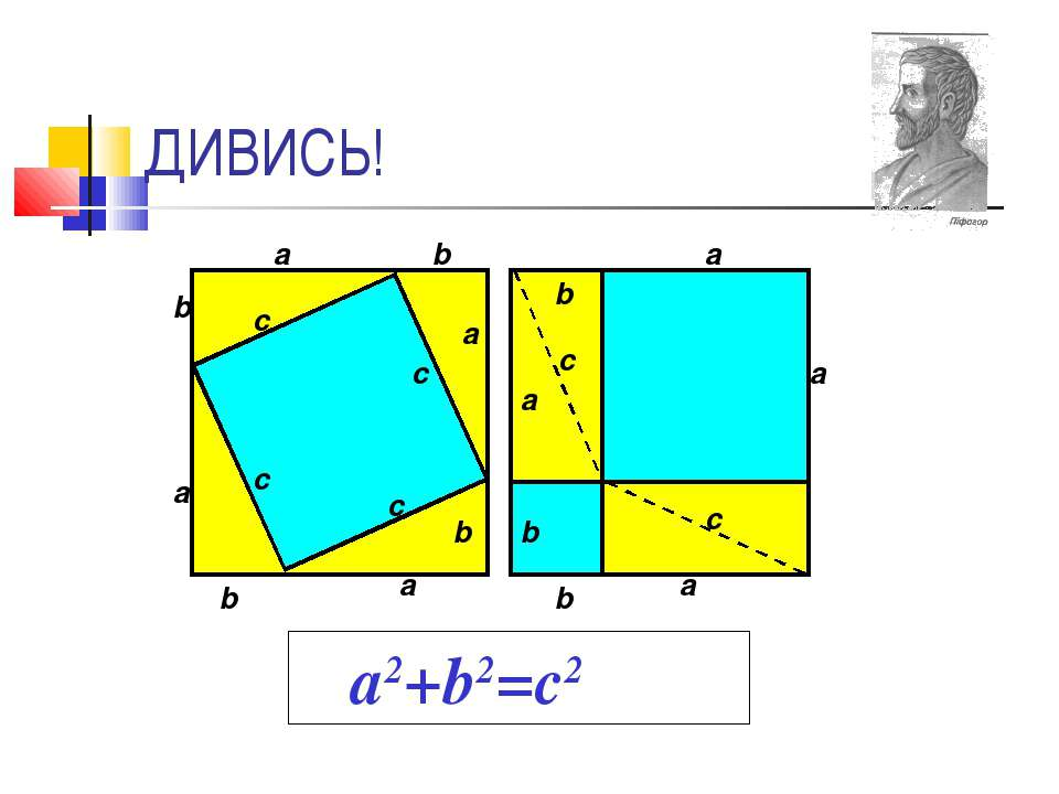 ДИВИСЬ! а2+b2=с2