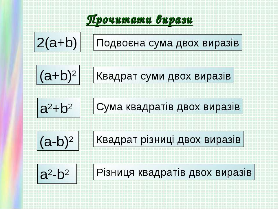 Прочитати вирази 2(a+b) Подвоєна сума двох виразів (a+b)2 Квадрат суми двох в...