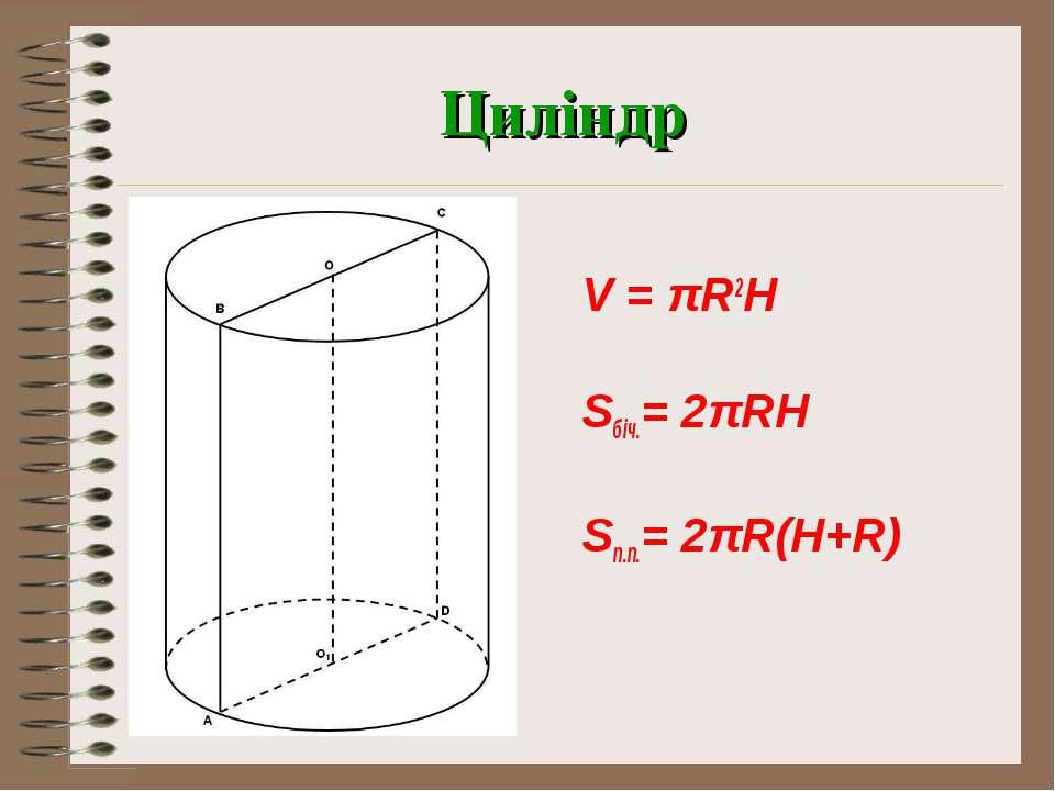 Циліндр V = πR2H Sбіч.= 2πRH Sп.п.= 2πR(H+R)