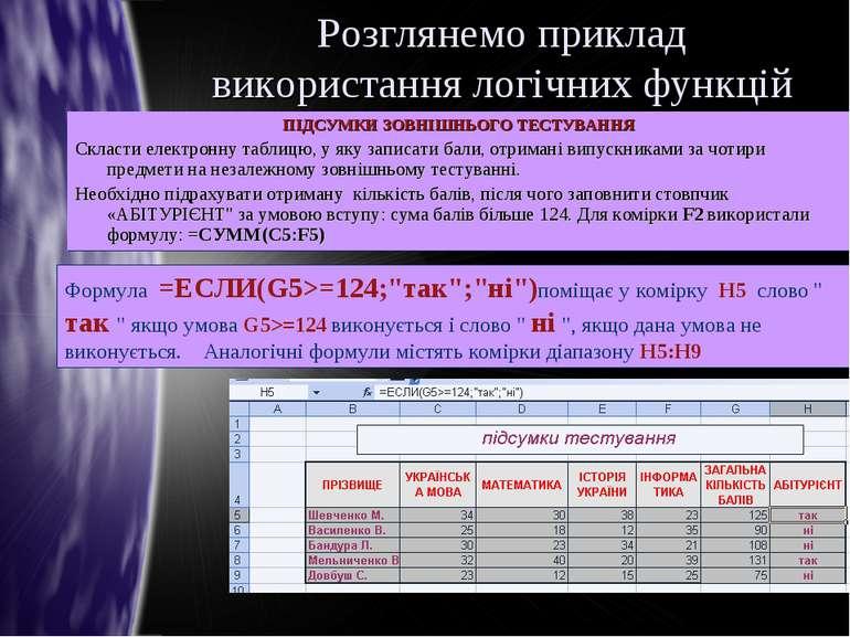 Розглянемо приклад використання логічних функцій ПІДСУМКИ ЗОВНІШНЬОГО ТЕСТУВА...