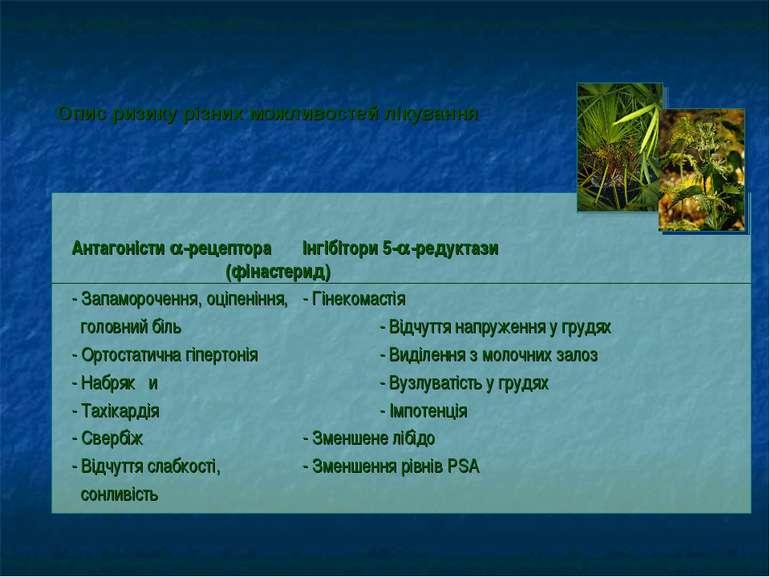Антагоністи -рецептора Інгібітори 5- -редуктази (фінастерид) - Запаморочення,...