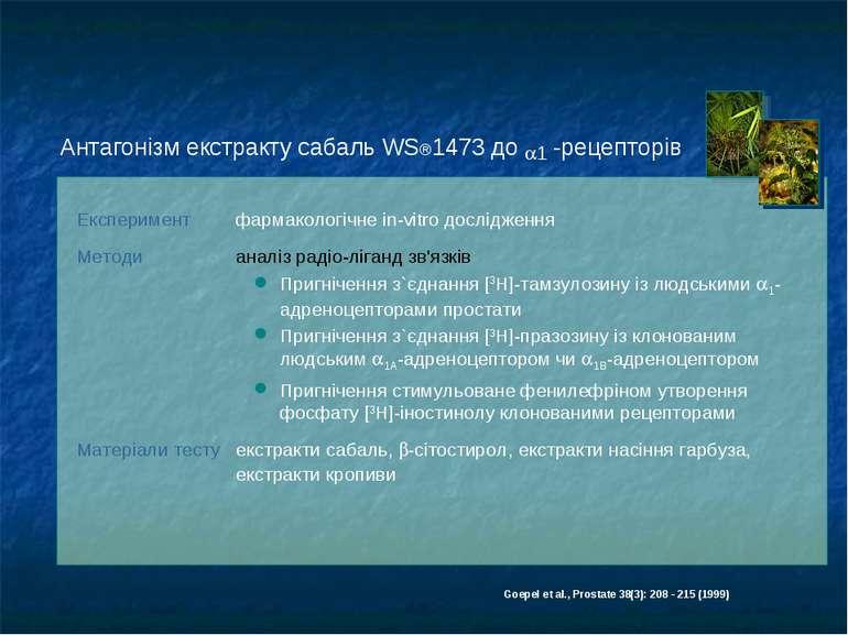 Експеримент фармакологічне in-vitro дослідження Методи аналіз радіо-ліганд зв...