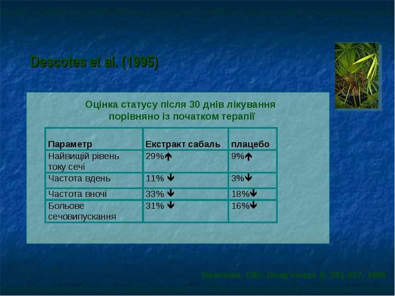 Descotes, Clin. Drug Invest. 9, 291-297, 1995 Оцінка статусу після 30 днів лі...