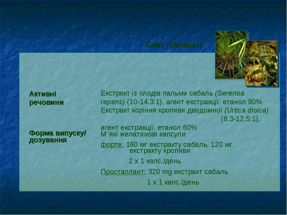 Активні речовини Форма випуску/ дозування Екстракт із плодів пальми сабаль (S...
