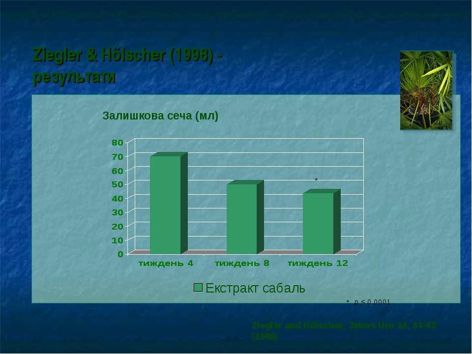 Ziegler and Hölscher, Jatros Uro 14, 34-43 (1998) Залишкова сеча (мл) Екстрак...