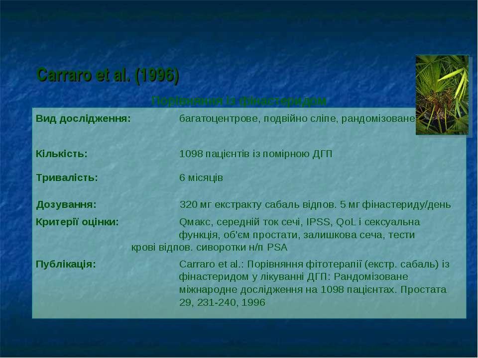 Carraro et al. (1996) Вид дослідження: багатоцентрове, подвійно сліпе, рандом...