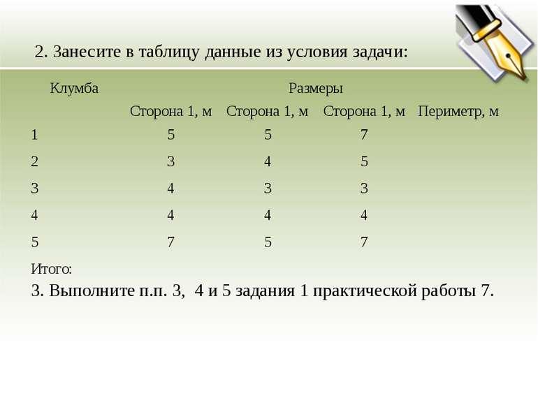 2. Занесите в таблицу данные из условия задачи:
