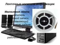 Ленточные носители информации Магнитная лента — носитель магнитной записи, пр...