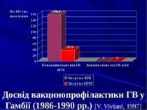 Досвід вакцинопрофілактики ГВ у Гамбії (1986-1990 рр.) [V. Viviani, 1997]