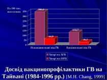 Досвід вакцинопрофілактики ГВ на Тайвані (1984-1996 рр.) [M.H. Chang, 1999]
