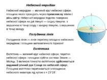 Небесний меридіан Небесний меридіан — великий круг небесної сфери, площина я...