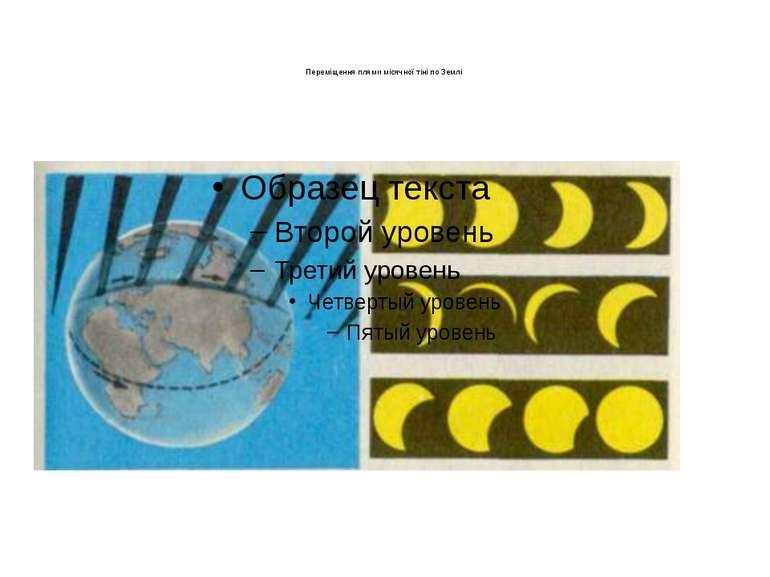 Переміщення плями місячної тіні по Землі