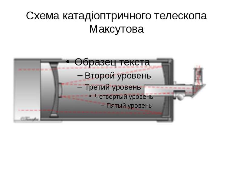 Схема катадіоптричного телескопа Максутова