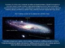 На початку 20 століття стало очевидним, що майже всі видиме речовина у Всесві...