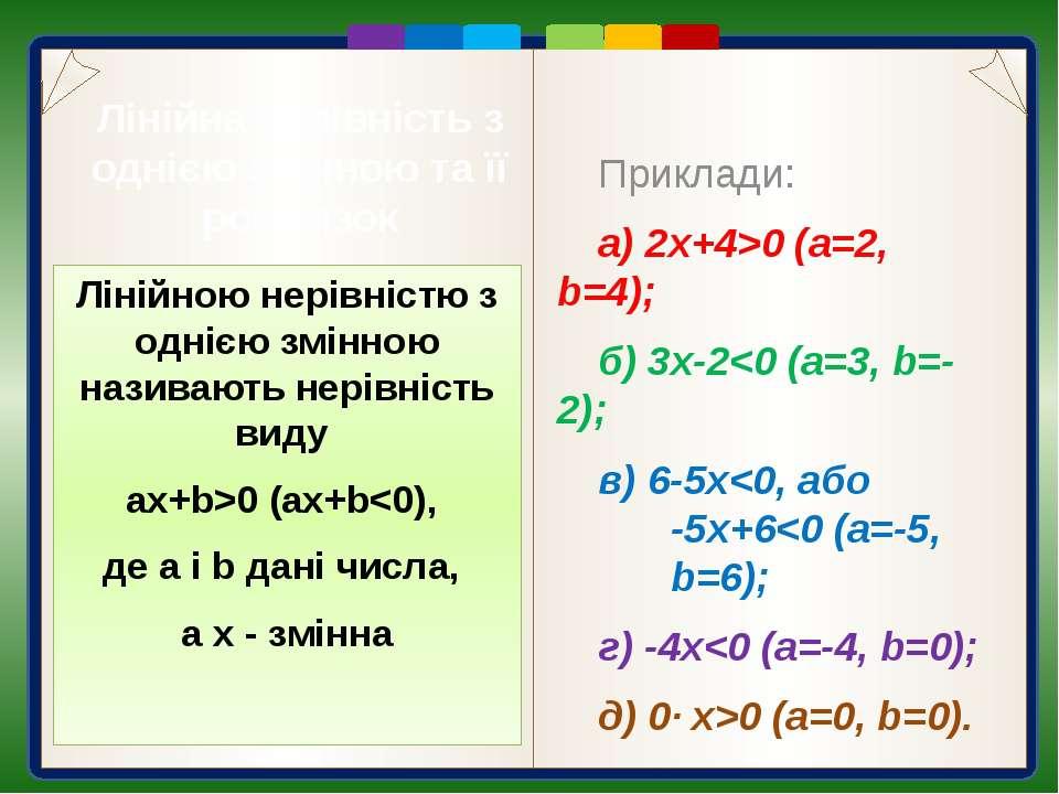 Лінійна нерівність з однією змінною та її розв'язок Приклад: а) Число 3 є роз...