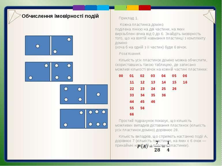 Первинне закріплення вивченого матеріалу 391. Знайдіть імовірність того, що п...