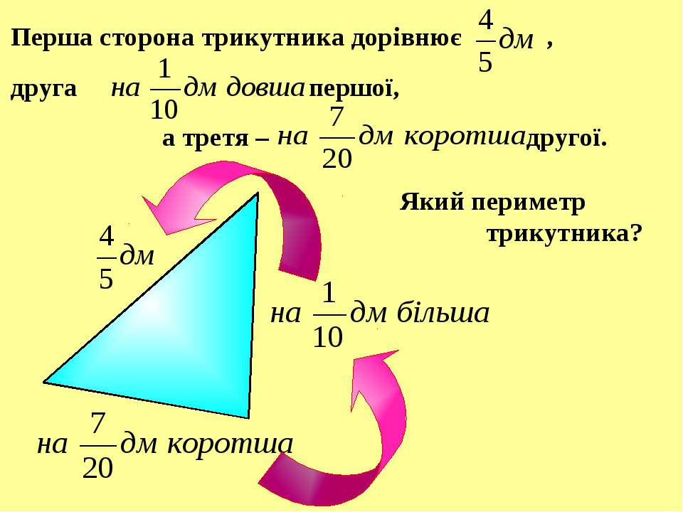 Перша сторона трикутника дорівнює , друга першої, а третя – другої. Який пери...