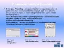 Плаваючі палітри (панелі) В програміPhotoshopє спеціальні палітри...