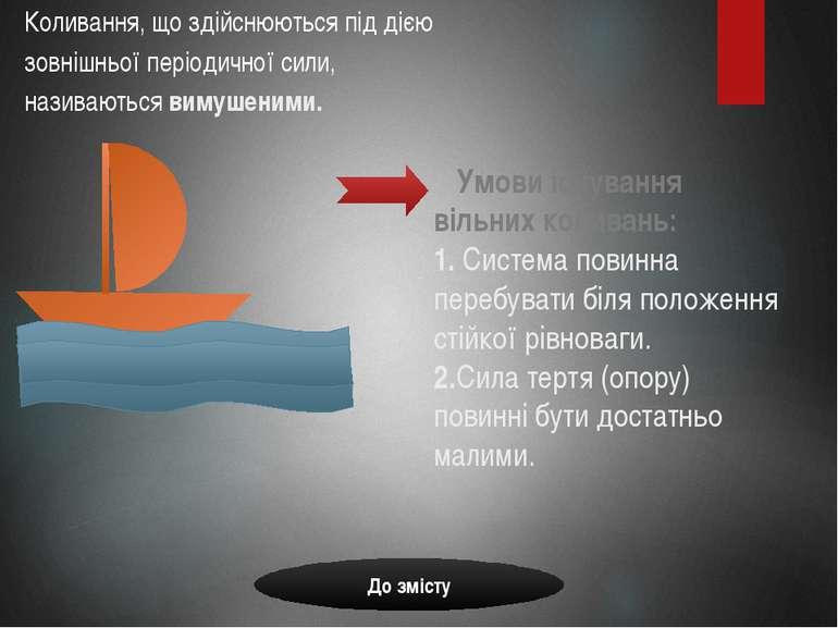 Коливання при яких зміщення залежить від часу за законом косинуса (синуса), н...