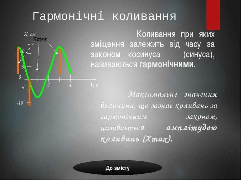 Математичним маятником називається ідеалізована коливальна система без тертя,...